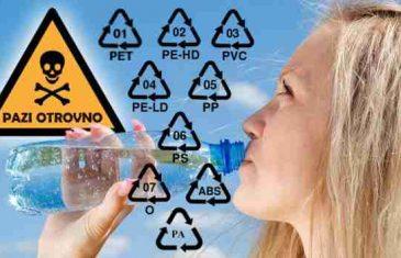 DA LI ZNATE ŠTA PIJETE?! Pronađena PLASTIKA U VODI poznatih proizvođača! MOŽE DA IZAZOVE OZBILJNE BOLESTI!