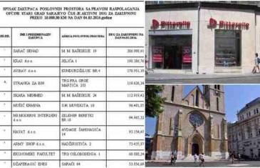 Duguju Sarajlijama milione KM, a ovo je spisak najvećih dužnika