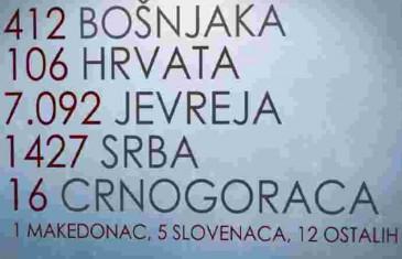 ŠESTOAPRILSKI NEKROLOGIJ: Sarajevska knjiga mrtvih 1941. – 1945. i 1992. – 1995.