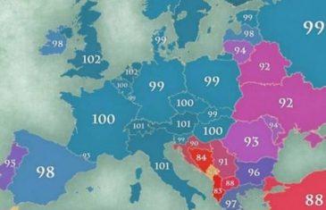 Hrvati, Srbi i Bošnjaci među najglupljim narodima Evrope