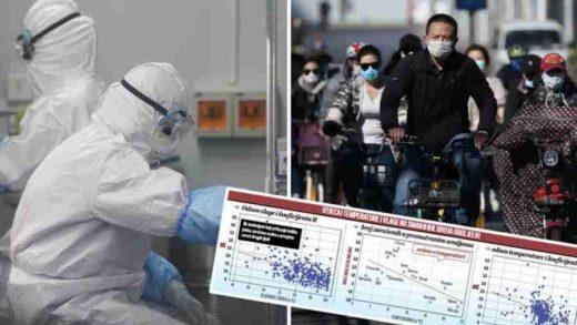 CIJELI SVIJET JE ŽRTVA BEZOBZIRNOSTI KOMUNISTIČKE PARTIJE KINE: Da, krivite Kinu za korona virus!